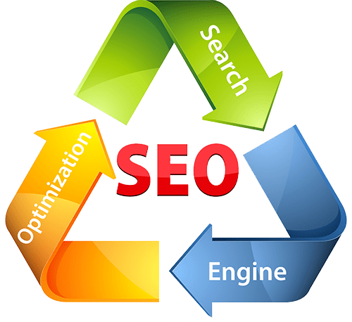 When To Use SEO?